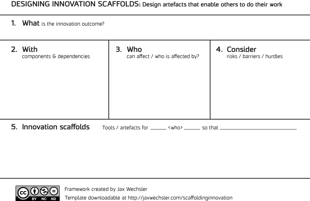 Design Artefacts scaffolding innovation with design artefacts that enable others to